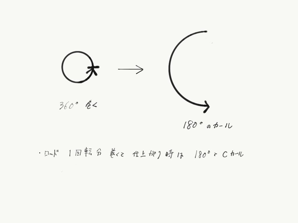 藤沢ベニスビーチ パーマ理論