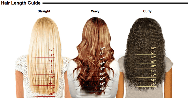 Soft silky straight texture that has  slight natural wave pattern when the hair is wet you could flat ironed very or curled to achieved curly also  color chart weave rh hairweave weebly