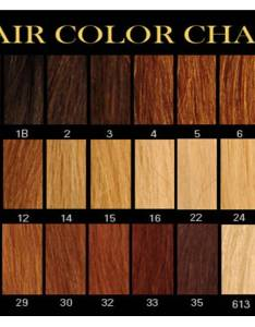 also texture  color chart weave rh hairweave weebly