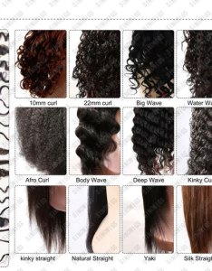 Very strong wave pattern it could be flat iron straight will return to its original texture when wash and condition also  color chart weave rh hairweave weebly
