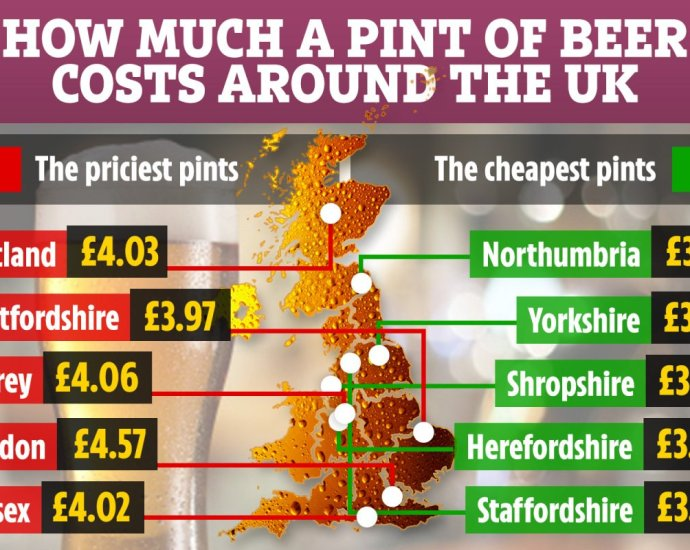 ac comp cost of a pint across the UK v2 - Beer prices have jumped by 10p a pint in the last year as Good Pub Guide reveals cheapest boozers