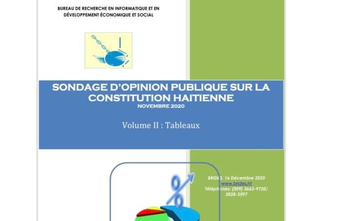 BRIDES-Sondages : 69.4 % de citoyens sont favorables à ce que la question de décharge soit mise sous la responsabilité de la CSCCA