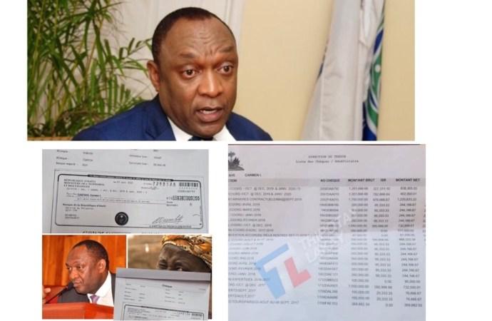 Opinion politique :Quand un corrompu patenté présidait la Commission anti-corruption du Sénat