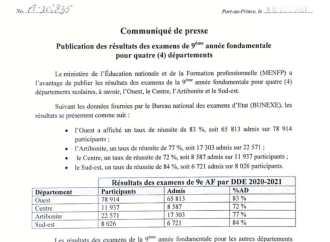 Examen de la 9ème année fondamentale: Le MENFP publie les résultats pour quatre départements