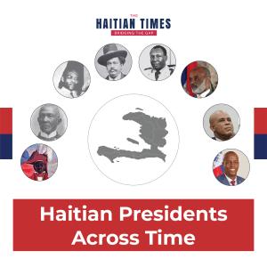 Haitian presidents across time–graph