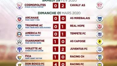 Photo de Championnat Haïtien de Football Professionnel : Une première journée riche en victoires