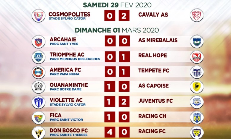 Championnat Haïtien de Football Professionnel : Une première journée riche en victoires 1
