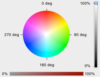 HSLA Color Wheel