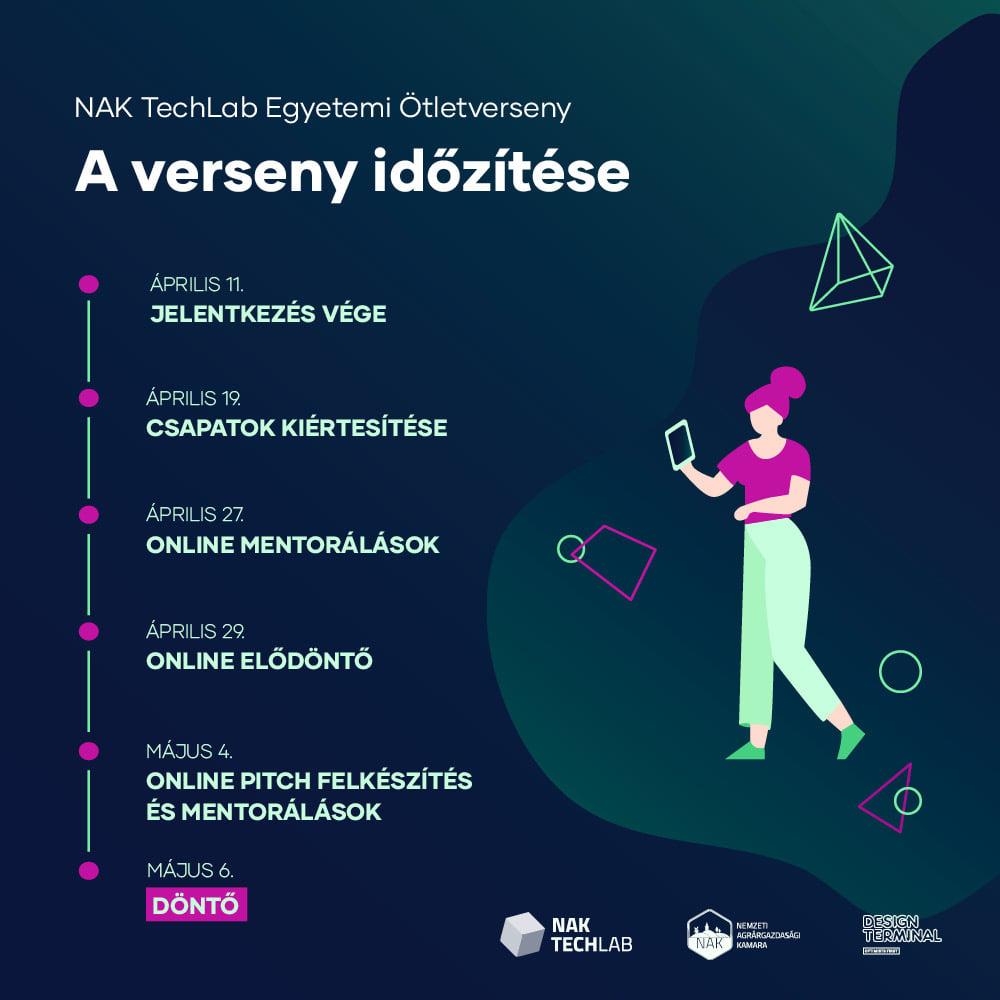 NAK Techlab