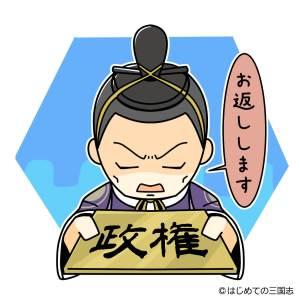 徳川慶喜の大政奉還