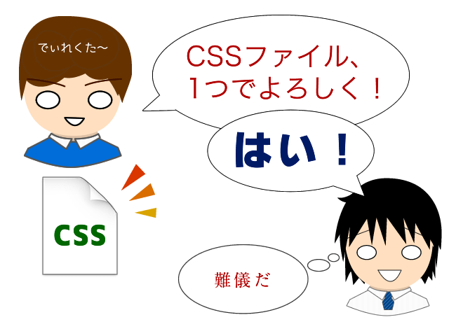 CSSファイルひとつでよろしく.txt