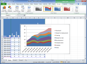 Cumulative Flow Diagram – How to create one in Excel 2010