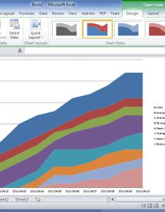 Cfddone also cumulative flow diagram  how to create one in excel hakan rh hakanforss wordpress