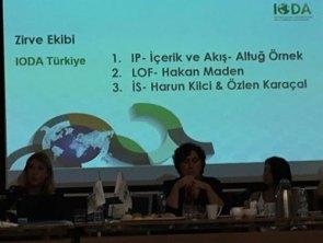 IODA Turkey - 2018 - Zirve Ekibi - Re Birth Of Balance