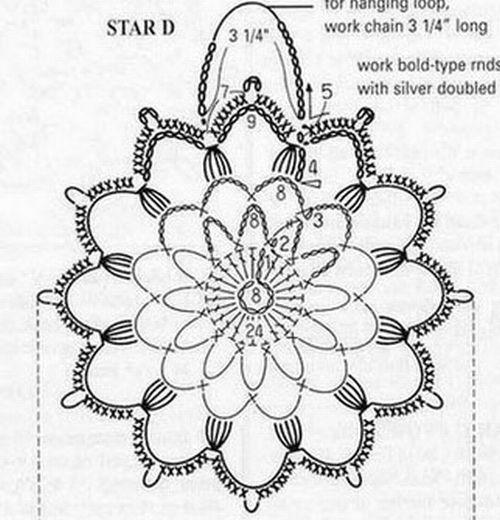 Earrings crochet free pattern