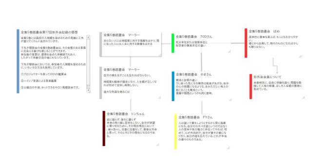 全集5巻読書会