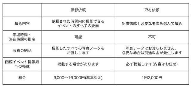 hikaku1609