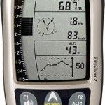 IQ-Basic GPS