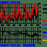 風速計 2016-8-31
