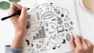 أفكار مشاريع ناجحة برأس مال صغير