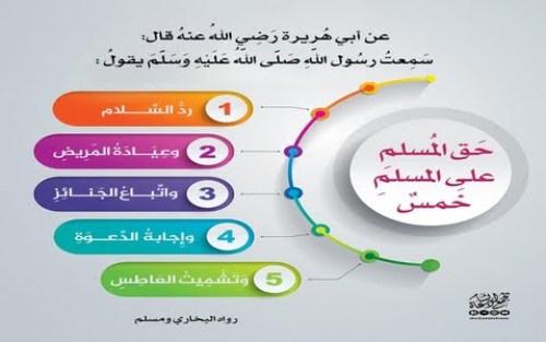 ما واجب المسلم