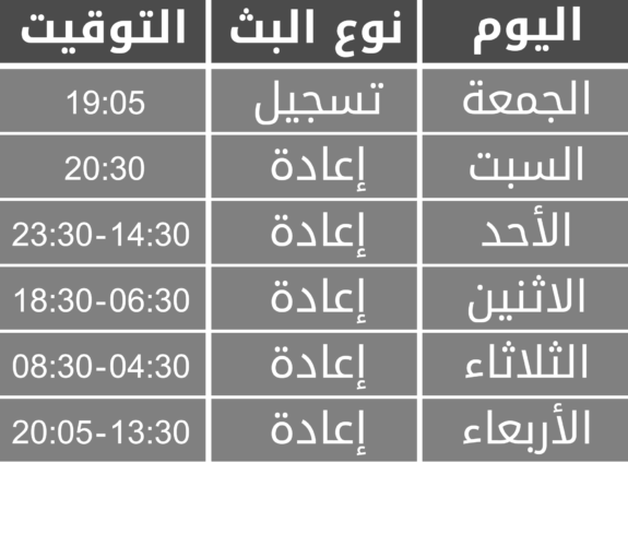 8-فاسألوا أهل الذكر
