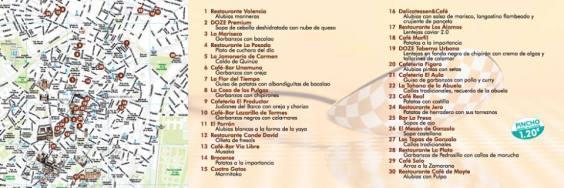 Listado de establecimientos que tienen Pincho de Cuchara en Salamanca