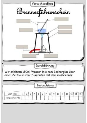 Digitaler Physikunterricht #1 2