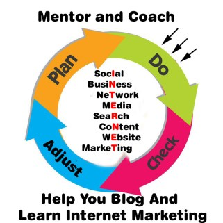 Take Massive Action with Your Blog - Content AND Traffic