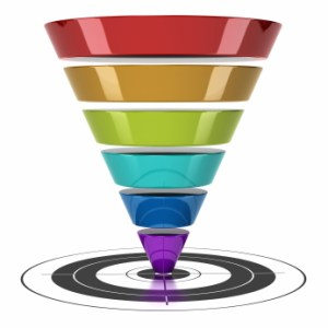 Internet Marketing Funnel - The Main Thing