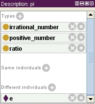 Ontology of numbers including the irrational number pi which is the ratio between the circumference of a circle and its diameter