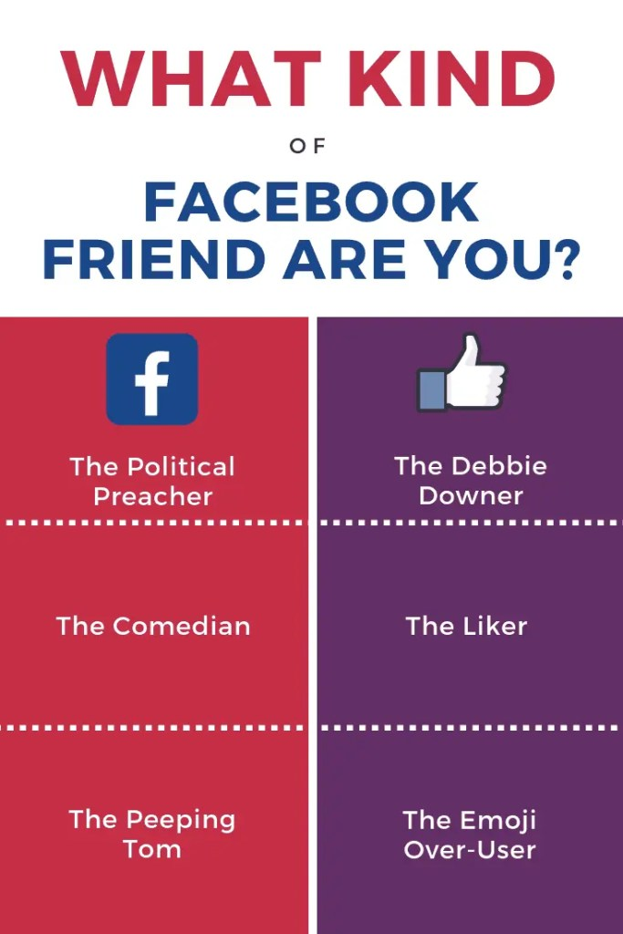 Funny Facebook Friend Quiz