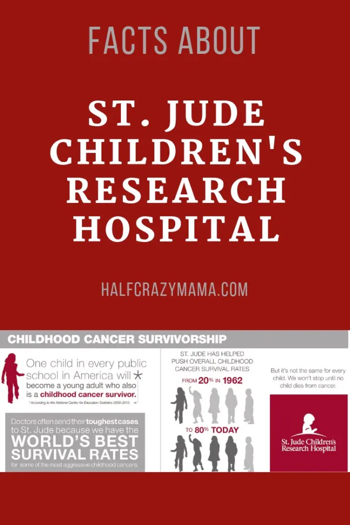 facts about st jude children's research hospital