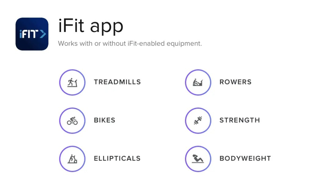 lost of ifit equipment