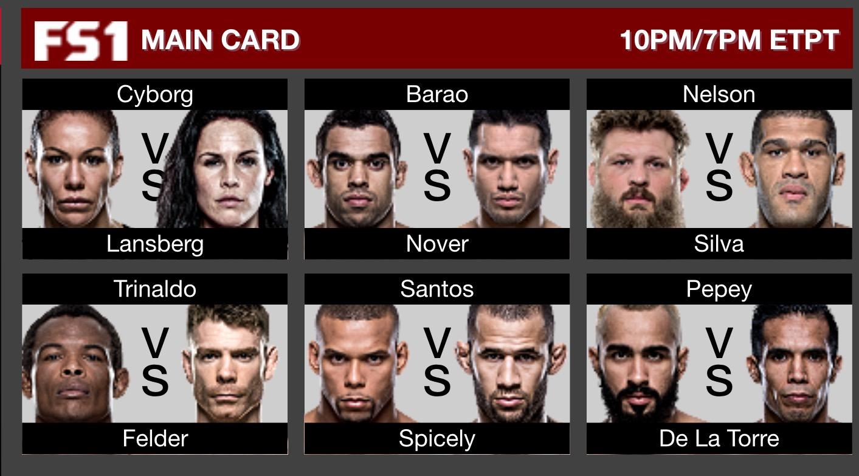 UFC Fight Night: Cyborg vs. Lansberg