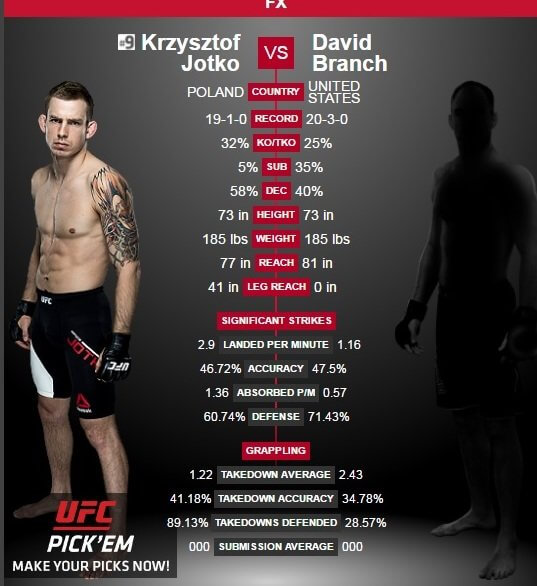 ufc 211 results