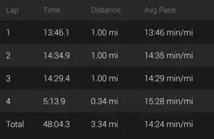 Motivation Archives - Half Marathon For Beginners
