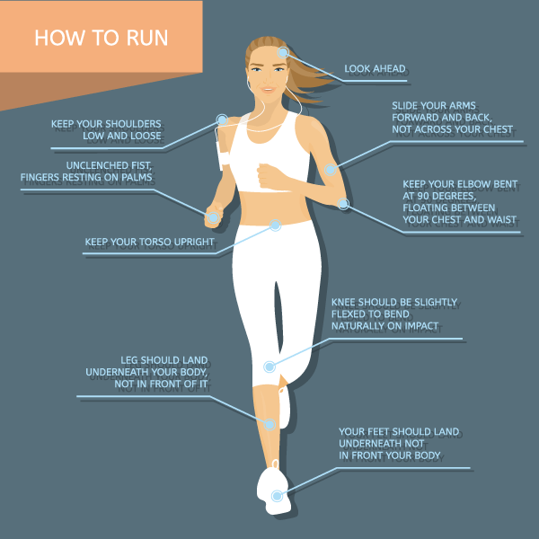 How Long Does It Take To Run a 10K?