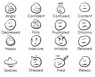 A simple, effective DBT skill: naming emotions