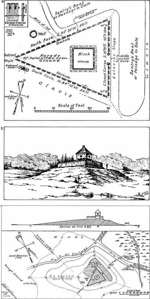 The middle peninsula blockhouses at Halifax, 1751, by Harry Piers; a, plan of the site of the blockhouse and stockade; b, perspective restoration looking northwest; c, general contour plan and section of the site.