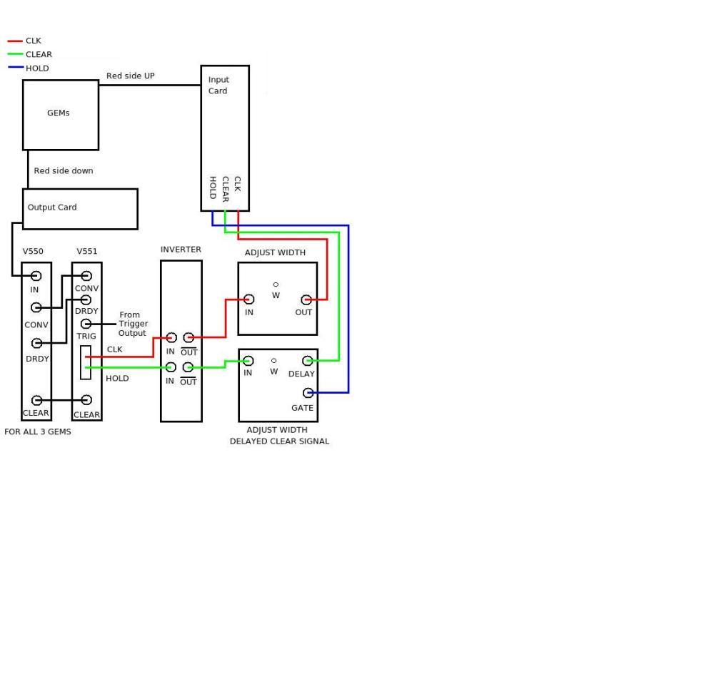 medium resolution of wrg 3991 gem wiring diagram 26gem wiring setup hall a wiki
