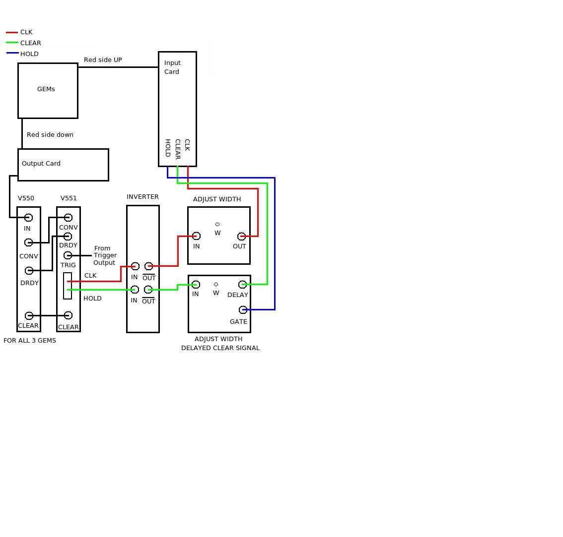 hight resolution of wrg 3991 gem wiring diagram 26gem wiring setup hall a wiki
