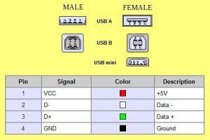 Digital NoiseMouse Distortion  Solution & Dedicated PC Power Supply: – Hallman Labs