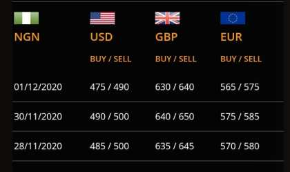 Exchange rate as at 6:40 am