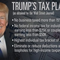 Everyone's a Winner Under Donald Trump's Tax Plan Except Big Government
