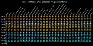 Halo The Master Chief Collection Multiplayer Ranks Halopedia The Halo Wiki