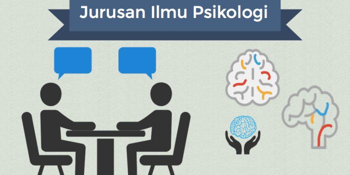 Ilmu Psikologi