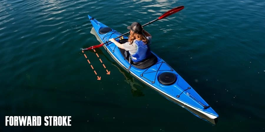 how to kayak