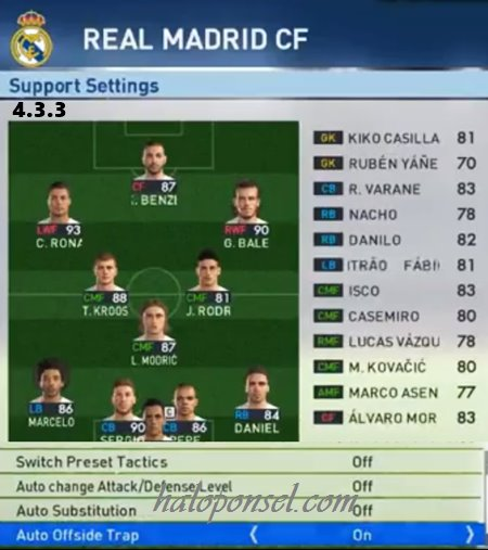 Setting Formasi Terbaik Real Madrid PES 2018