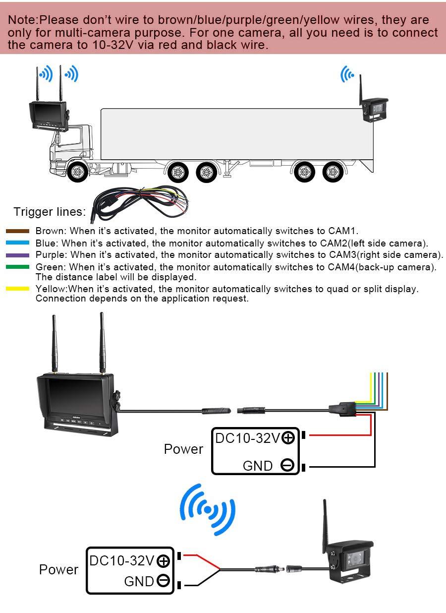 Rear View Camera Wiring : camera, wiring, Installation, Support